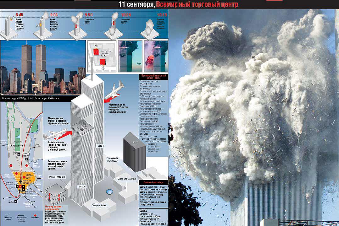 Башни близнецы, 11 сентября.