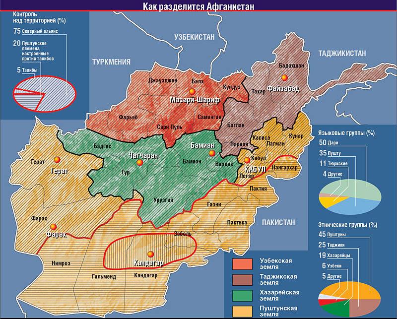Как разделится афганистан карта