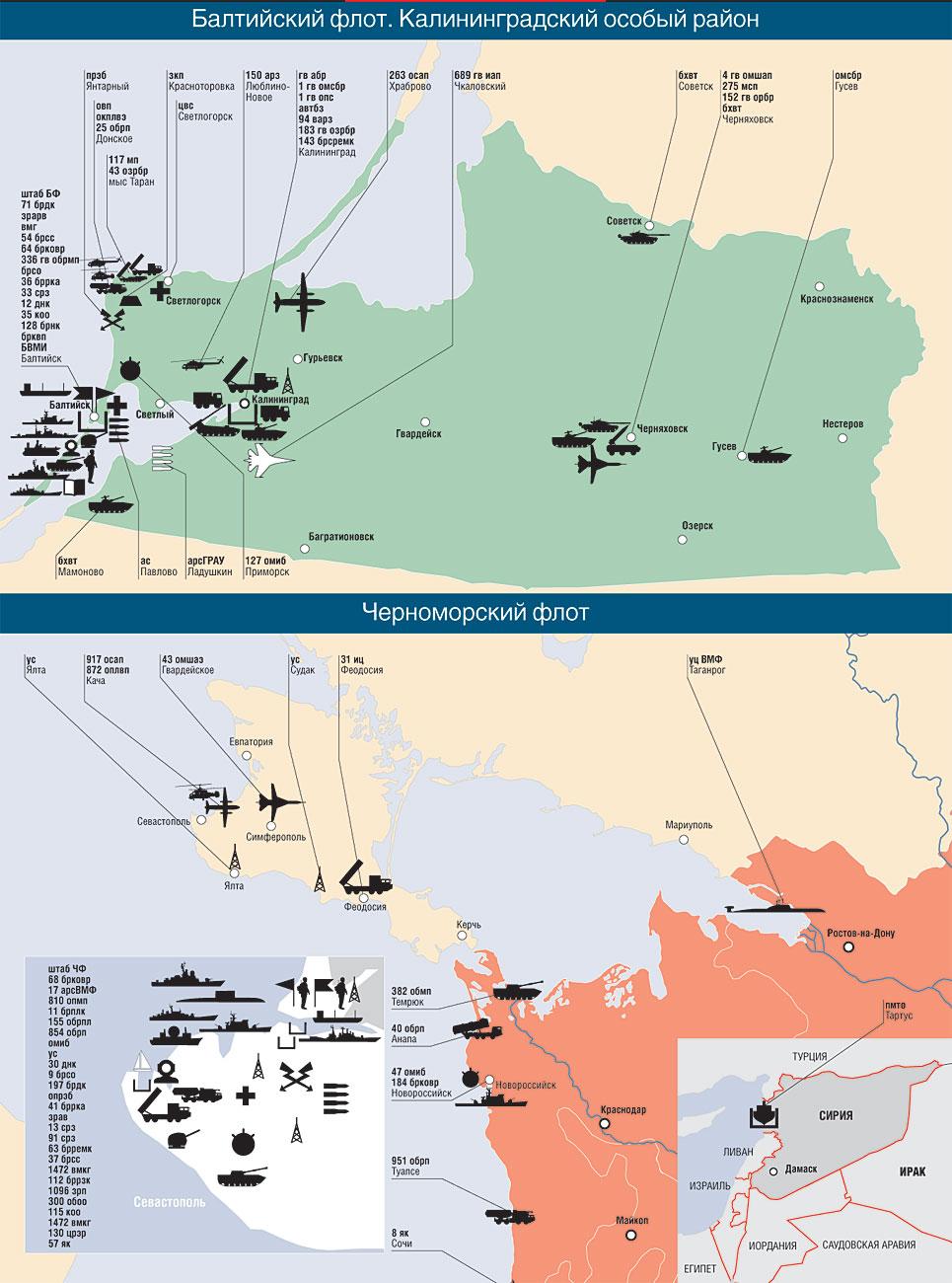 Балтийский флот калининградский