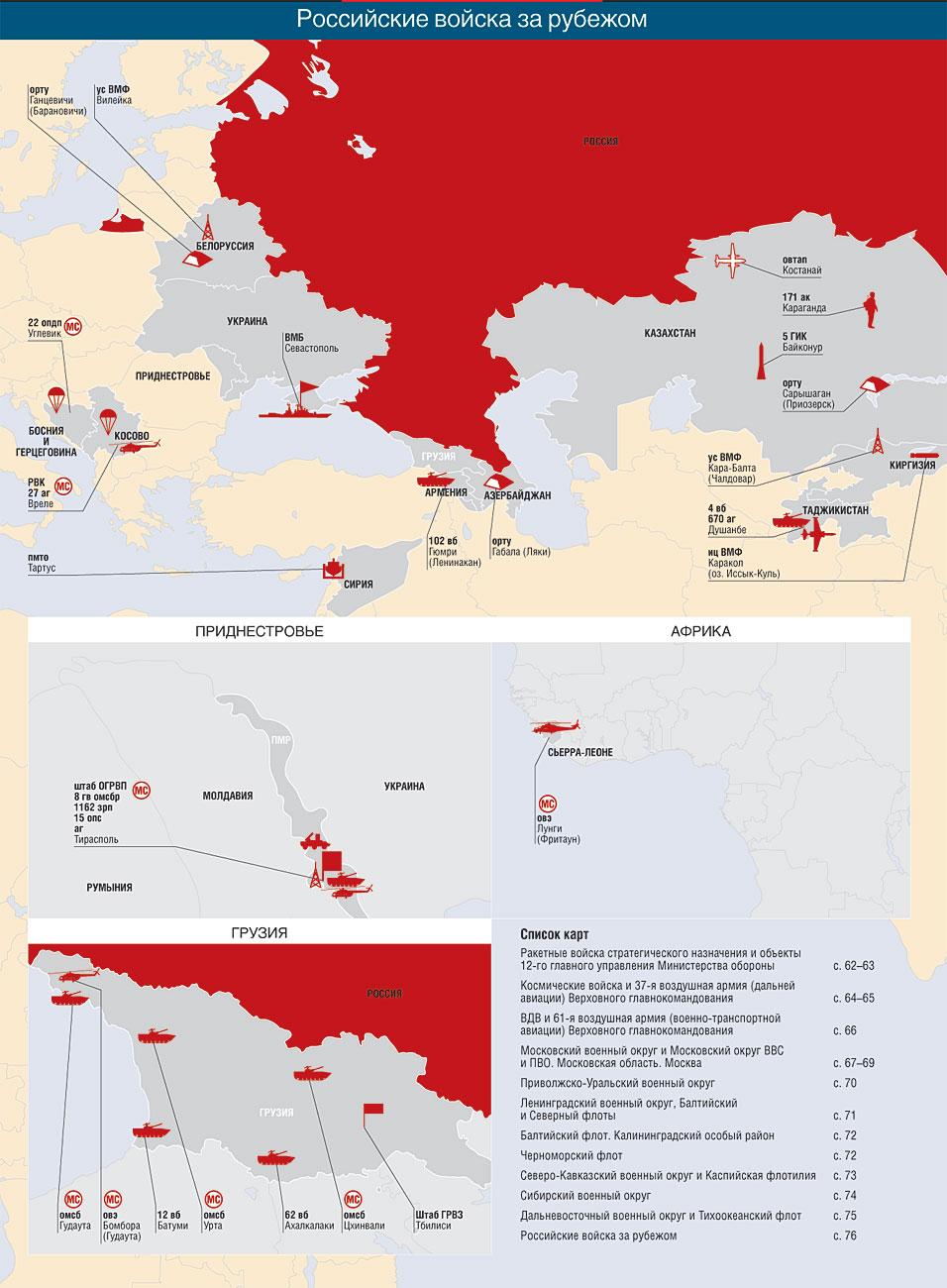 Российские войска за рубежом