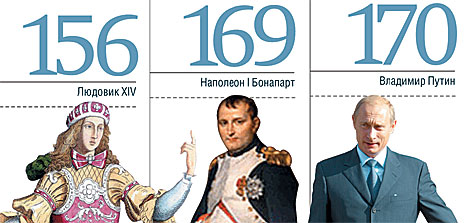 https://www.kommersant.ru/ImagesVlast/Vlast/2003/045/200345-81-new1.jpg